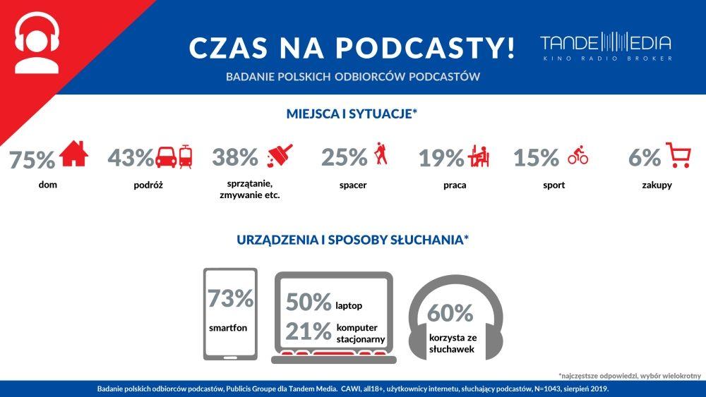 TM_infografika-podcasty 4