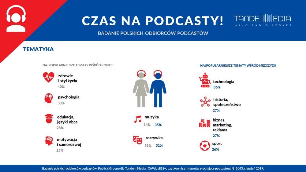 TM_infografika-podcasty 5