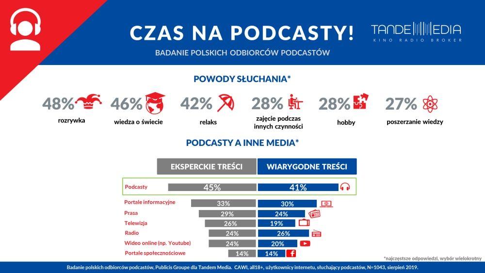TM_infografika-podcasty3